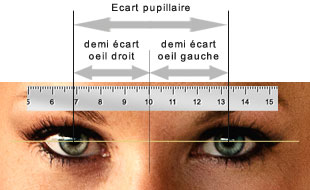 EcartPupillaire